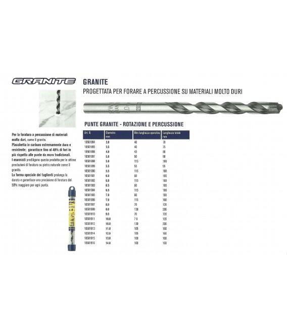 Irwin GRANITE Series Joran cylindrical drill bits masonry-granite drilling
