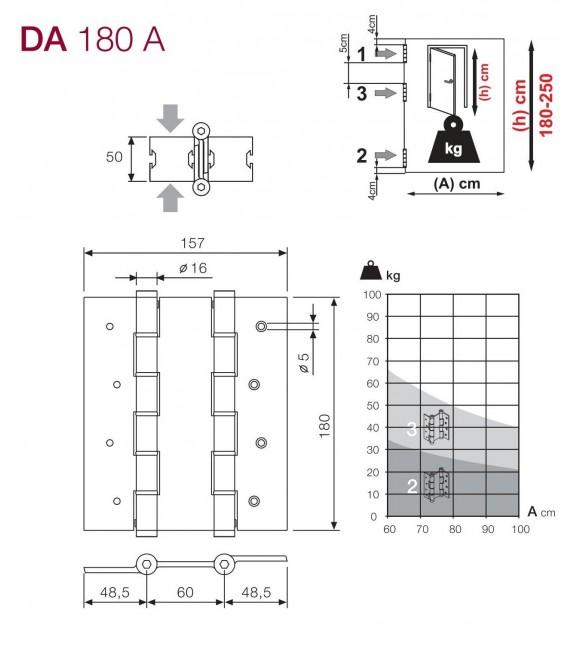 Coppia Cerniere Doppia azione DA180 A Justor in alluminio