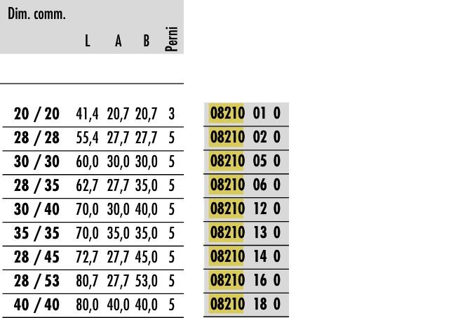Cisa Small Oval Double 28-28 PB 08210-02-0-66